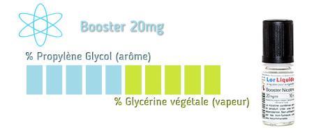 DIY Booster nicotine Lorliquide 20 mg/ml 50%PG / 50%VG