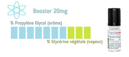 DIY Booster nicotine Lorliquide 20 mg/ml 70%PG / 30%VG