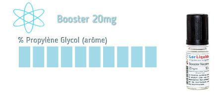 DIY Booster nicotine Lorliquide 20 mg/ml 100% PG